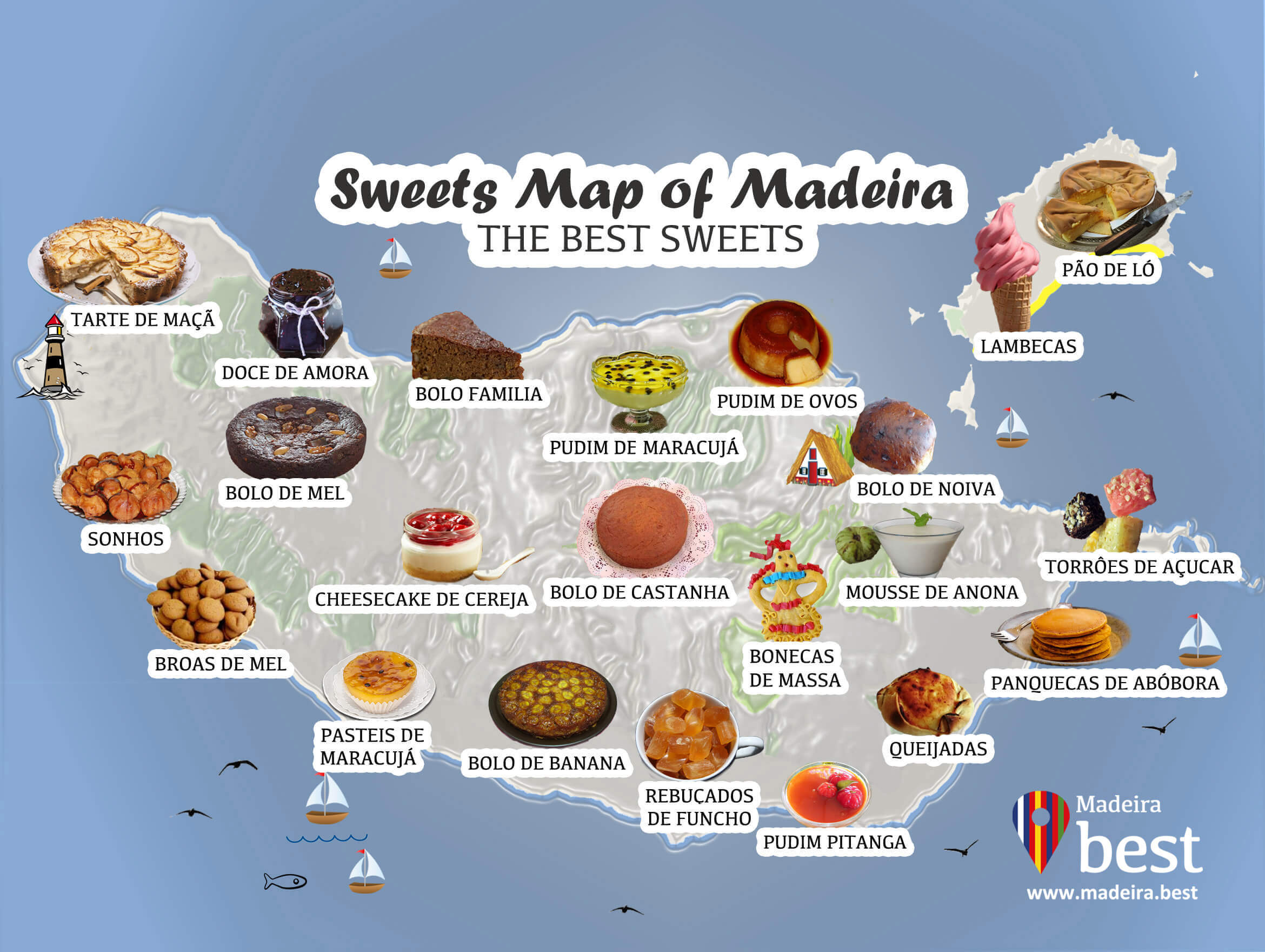 22 Madeira Traditional Sweets you must try